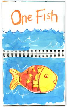1. A fish is drawn on heavy watercolor paper, traced with a crayon and cut out. Students paint it with watercolor paint and let dry.  2. On an open spread of journal pages, water lines are drawn in blue and some waves in white. The water is painted with blue watercolor paint. A title for the page is added at the top.  3. A length of colorful yarn is chosen. Notches are cut along the sides of the fish and the yarn is wrapped using the notches.  4. The fish is glued down with a glue stick.