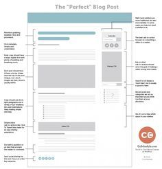 4-Step System For Writing A Great Blog Post, Even If You Have Writers Block