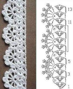 Rate it ( 1 to 10 ) 🤔🤔 . Crochet Bedspread Pattern, Crochet Snowflake Pattern, Crochet Edging Patterns, Crochet Lace Edging, Crochet Chart, Crochet Doilies, Crochet Stitches, Crochet Home, Knit Crochet