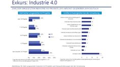 Laut Lünendonk-Studie gewinnen immer mehr Unternehmen Erfahrung mit Industrie 4.0-Projekten.
