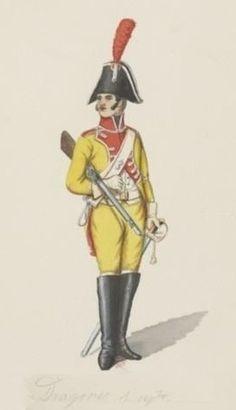 Dragones del Rey 1808