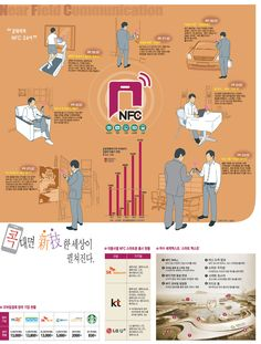 NFC Technology Infographic = 24Hrs of Mr Kim Manager with NFC