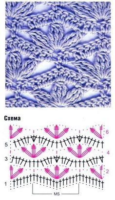 Crochet stitch: Would be pretty for an afghan; just add a big, lacy border!