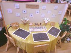 Writing Center Kindergarten, Literacy And Numeracy, Phonics Activities, Early Literacy, Reggio Classroom, Classroom Board, Classroom Displays, Classroom Ideas, Literacy Display