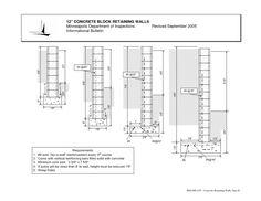 Block retaining wall footing design 1