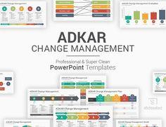 ADKAR Change Management Model PowerPoint Templates Change Leadership, Strategic Leadership, Strategic Planning, Change Management Models, Project Management, 6 Sigma, Powerpoint Presentation Templates, Knowledge, How To Plan