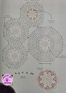 Tapetes em Crochê Redondo com Flores e Gráficos