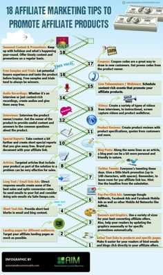 If you are doing affiliate marketing, then check out these 18 Affiliate Marketing Tips To Promote Affiliate Products.