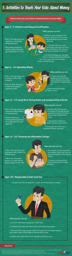 5 Activities to Teach Your Kids about Money Infographic - https://elearninginfographics.com/5-activities-to-teach-your-kids-about-money/