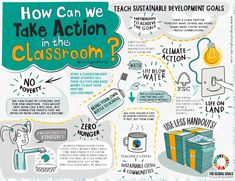Inquiry Based Learning, Experiential Learning, Project Based Learning, Learning Resources, Ib Classroom, Classroom Environment, Classroom Ideas, Teaching French, Teaching Spanish