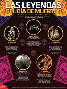 Exclusive partnership with   Notimex, Agencia de Noticias del Estado Mexicano   for a limited print edition.     These are the most popular stories and legends from different time periods, including  Los nahuales  to  La Llorona . Share the brief introduction, and then let your students research additional fascinating details.     Includes a  Think-Pair-Share Strategies Infographic Resource Guide  download (PDF) delivered via email. Adobe® Reader® required to view PDF.  Email address