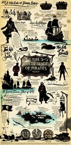 Golden Age of Piracy. A War Ends and Piracy Begins Infographic Deco Pirate, Pirate Day, Pirate Life, Pirate Theme, Pirate Birthday, Pirate History, History Of Pirates, Golden Age Of Piracy, Assassins Creed 4