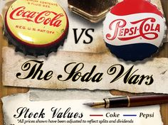 Infograph for the age old match up between Coca Cola and Pepsi.