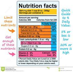 nutrition facts - Buscar con Google