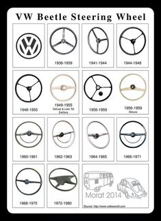 Different VW Beetle steering wheels over the years. Jetta Vw, Carros Vw, Vw Variant, Vw Super Beetle, Beetle Bug, Combi T1, Kdf Wagen, Vw Classic, Vw Vintage