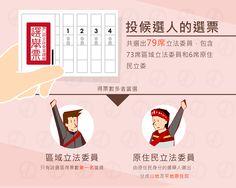 105中央公職人員選舉專區 - 中央選舉委員會