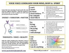NLP  - Auditory - Watch your worlds carefully