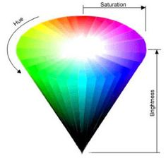 three dimensional models color theory - Google Search