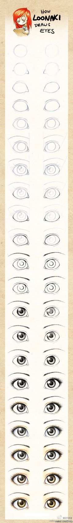How to draw eyes....um why do I think this is cute? Anyways I guess I may have to start drawing characters...PEOPLE characters...