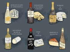 Planning a party with wine and cheese pairings? Be sure to check out these 12 classic matches (with many additional suggestions) to taste the rainbow! Homebrew Recipes, Wine Recipes, Cheese Pairings, Wine Pairings, Wine Chart, Malbec Wine, Wine Folly, Sweet Wine, Cheese Party