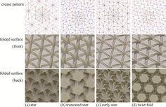 >Designing Freeform Origami Tessellations by Generalizing Resch's Patterns