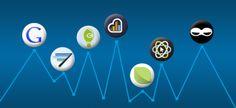 Las 7 Mejores Herramientas para Analítica Web, estadísticas para tu web al detalle