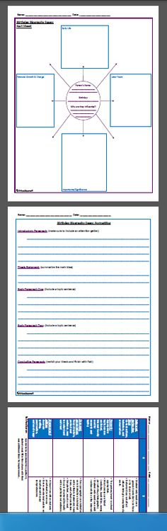 Sample Essay Ideas! Students use the templates and work through the writing process... SIMPLE!!!
