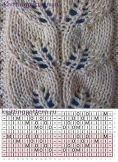 trendy crochet lace edging for shawl trendy crochet lace e. can find Lace and more on our trendy crochet lace edging for s. Lace Knitting Stitches, Lace Knitting Patterns, Knitting Charts, Baby Knitting, Stitch Patterns, Knitting Ideas, Knitting Designs, Crochet Lace Edging, Knit Crochet