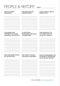 Creative Writing 734649757946136210 - Another worldbuilding worksheet for ya! Book Writing Tips, Writing Quotes, Fiction Writing, Writing Process, Writing Help, Writing Skills, Writing Ideas, Writing Guide, Writing Lists