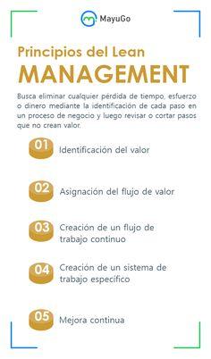 44 Ideas De Metodologías Lean En 2021 Comunicacion Organizacional Administracion Administracion De Empresas