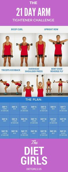 30-Day Arm Workout Women | ... Arm Werk op Pinterest - Magere armen workout, Slanke armen workout en