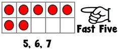 Math Coach's Corner: Fast Five--Unleashing the Power of Ten Frames. Ten frames move students past counting by ones to more sophisticated strategies, such as counting on and decomposing. Includes free quick flash cards to download!