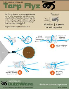 Here's a cool illustration on how to use tarp-flyz on your hammock/ backpacking/ camping tarp!