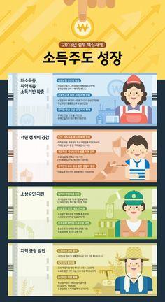 2018 정부 핵심과제 / 인포그래픽 / 디자인 / 포트폴리오 Site Design, Web Design, Graphic Design, Editorial Design, Promotion, Infographic, Banner, Layout, Poster