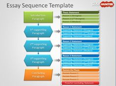 animation thesis chapters A more appropriately contextualized investigation of the female representations in the case study films chosen would have more helpfully introduced both the gendered framework of the author's thesis, and the overall structure of the book davis attempts to debunk assumptions she claims are frequently.
