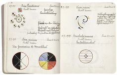 Hilma af Klint was a pioneer of art that turned away from visible reality. By she had developed an abstract imagery. This was several years before Wassily Kandinsky Piet Mondrian and Kazimir Malevich who are still regarded as the pioneers of abstract art. Abstract Words, Abstract Painters, Abstract Art, Abstract Expressionism, Rudolf Steiner, Piet Mondrian, Wassily Kandinsky, Klimt, Hilma Af Klint