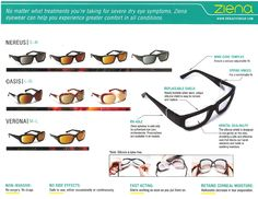 Ziena Eyewear for dry eyes Rx able available at www.dryeyes-store.com