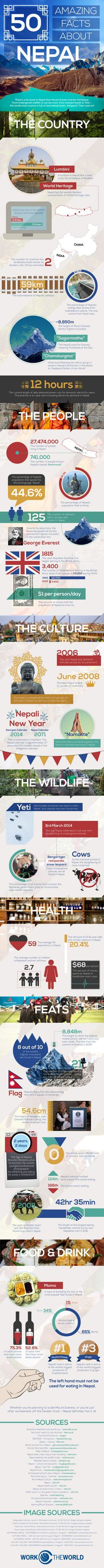 50 Interesting Facts About #Nepal #infographic #travel