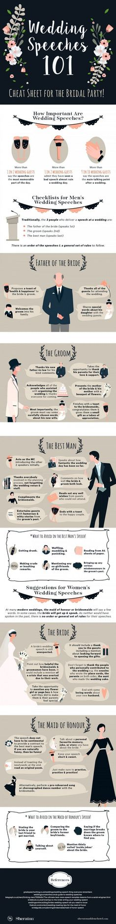 wedding speeches 101 infographic / http://www.deerpearlflowers.com/wedding-planning-infographics/5/ #weddingplanninginfographic