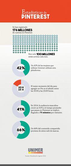 Estadísticas Pinterest