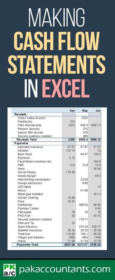 Making Cash flow summary in Excel using Pivot tables with data on multiple works… – finanzas personales Microsoft Excel, Microsoft Office, Computer Help, Computer Tips, Computer Lessons, Computer Science, Excel Hacks, Cash Flow Statement, Pivot Table