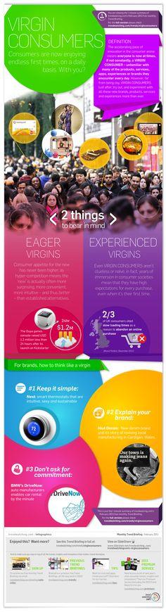 virgin consumers