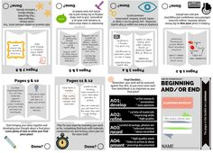 Fold this printable PDF into a handy booklet guide to the GCSE art exam! Ideas and support to meet all the assessment objectives!