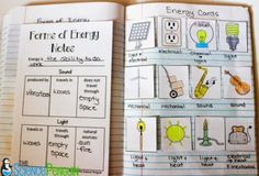 I'm continuing with the New Notebook Blog Series to help make you make your notebooks as great as possible!  This post is about forms of energy, sound, light, electricity, thermal energy, light, reflection and refraction, and circuits. Output Note: I don't show many examples of output here because at this point of the year, students are making …
