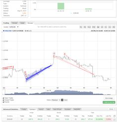 Expert Advisor: My swing portfolio strategy trading EURUSD this we. Portfolio Strategy, Investing