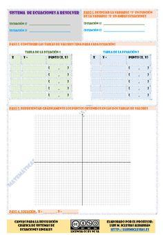 Canvas para la resolución gráfica (paso a paso) de sistemas de ecuaciones lineales #FlippedClassroom – MatemáTICas: 1,1,2,3,5,8,13,…