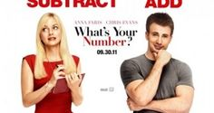 What's Your Number watch online hollywood movies