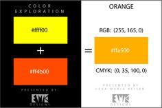 """Eva Maria Keiser Designs: Explore Color: """"Orange"""" - Mix"""