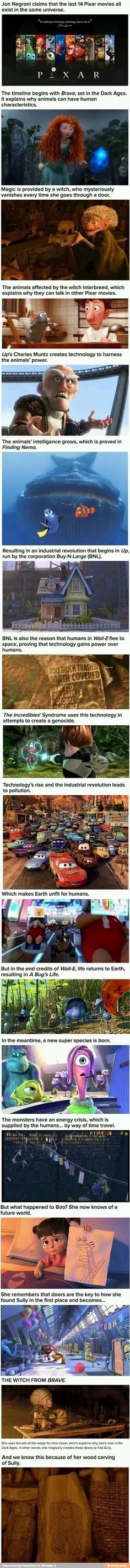 Pixar theory of Interconnected Realities