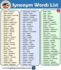 Synonym Words List in English English Grammar Worksheets, English Vocabulary Words, Learn English Words, Tenses In English Grammar, Academic Vocabulary, English Phrases, The Words, Gcse English Language, Synonyms And Antonyms
